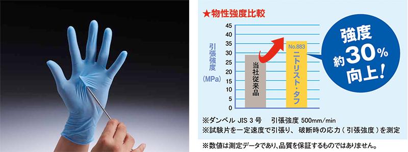 №883 ニトリスト・タフ 100枚入