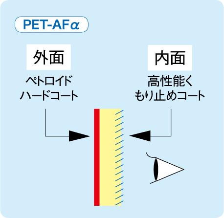 YG-5200PET-AFa