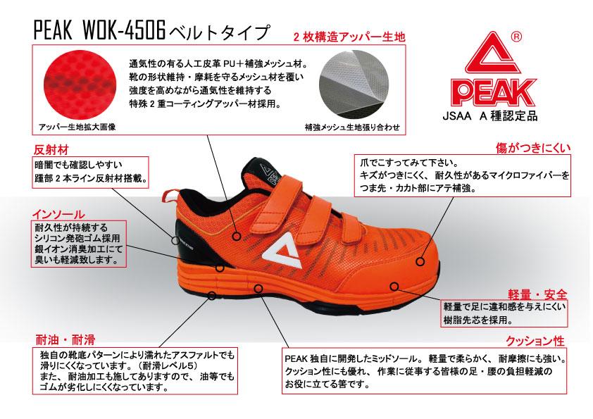 WOK-4506